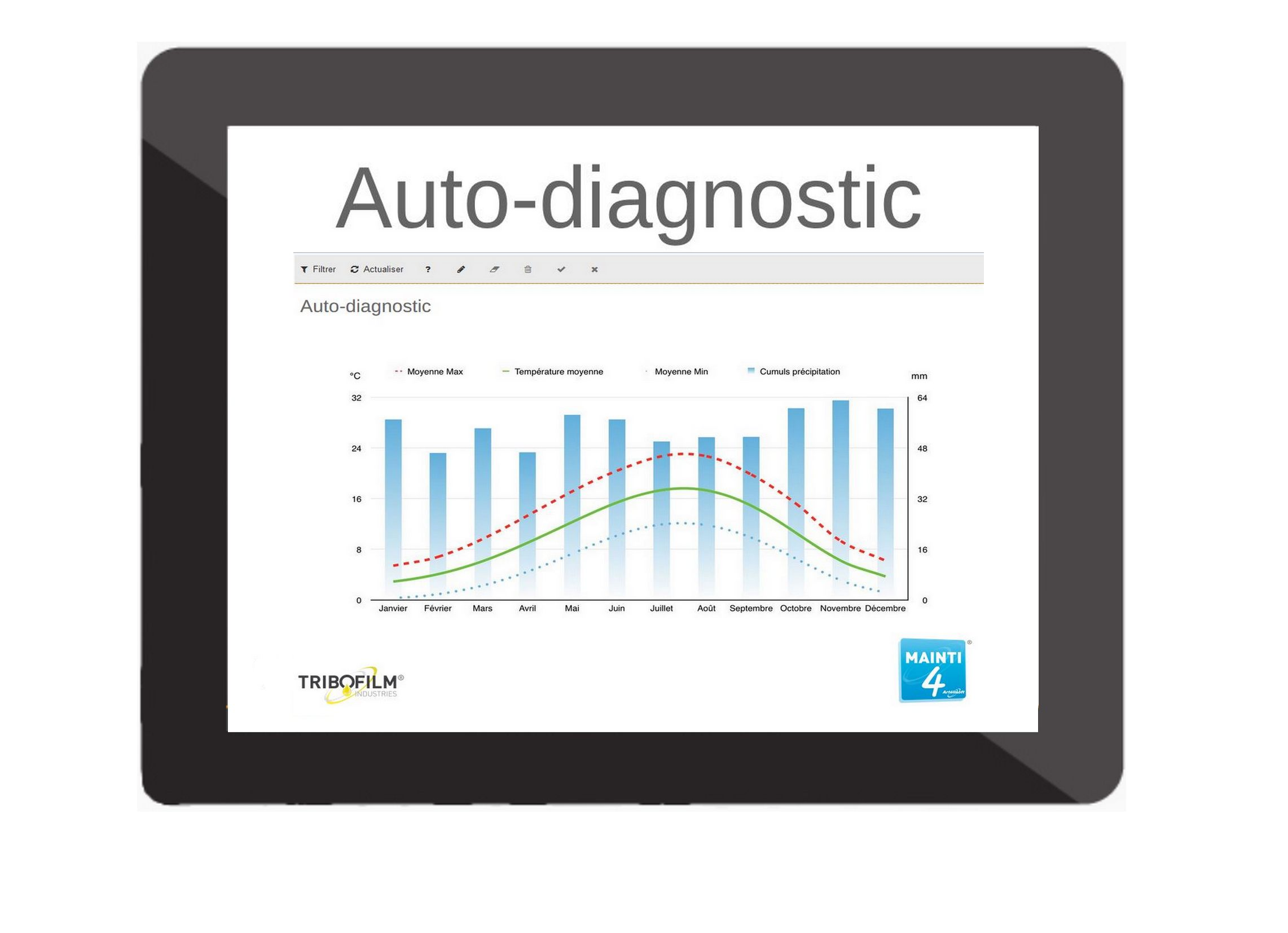 Auto-diagnostic ; TRIBOFILM Industries