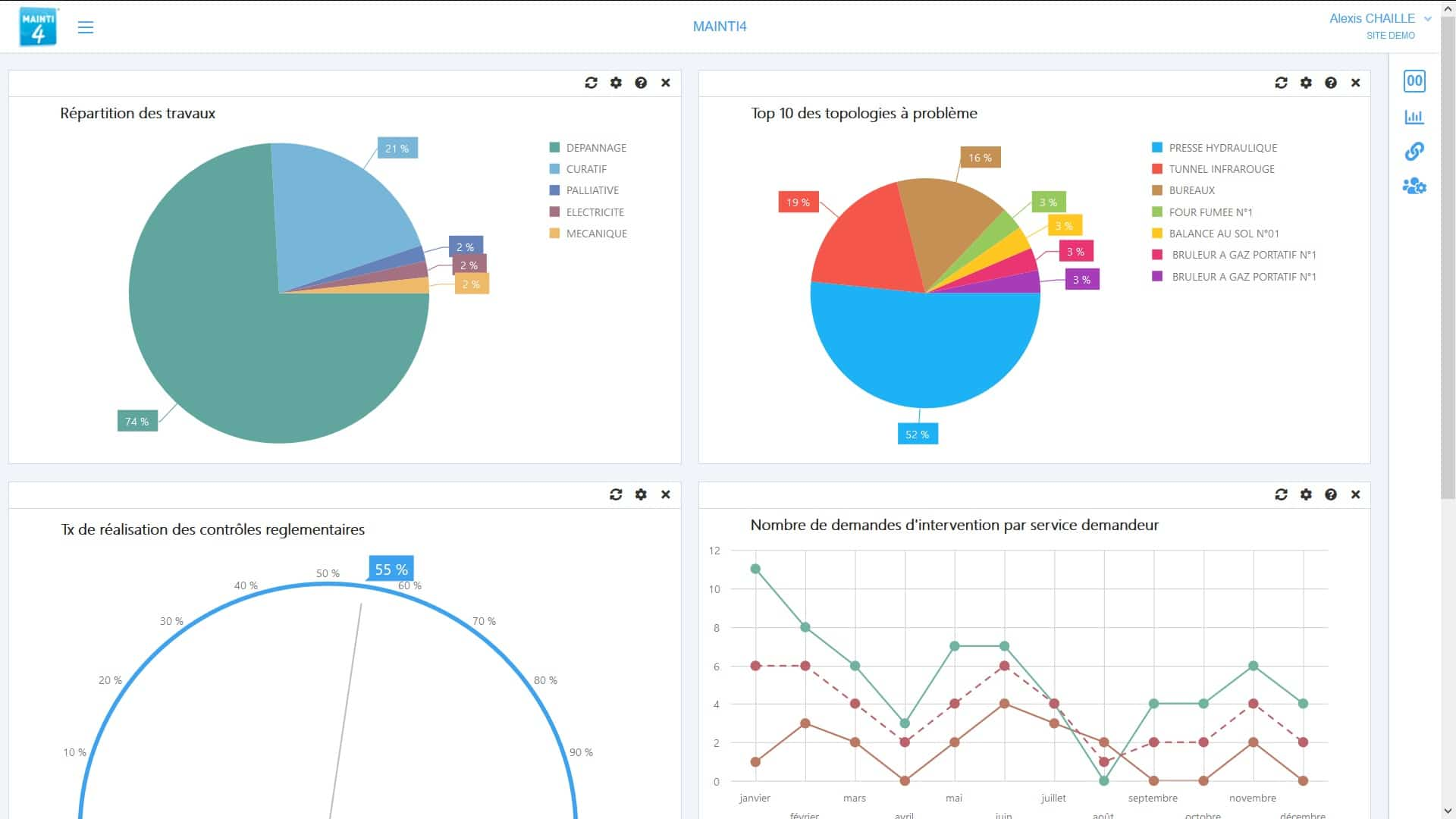 statistics-reporting-mainti-4